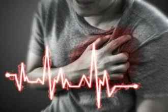 Cardiac Arrest Symptoms Causes Prevention Diagnosis Treatment in Hindi